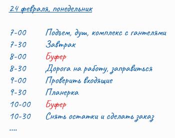 Пример расписания с буферами