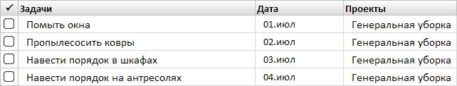 Пример распределения этапов по дням