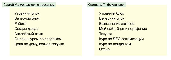 Составляем список блоков