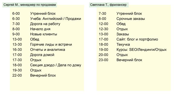 Составляем расписание блоков
