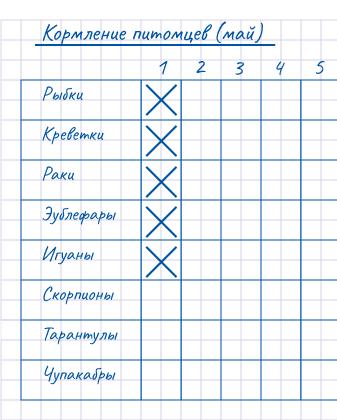 Чек-лист в виде таблицы