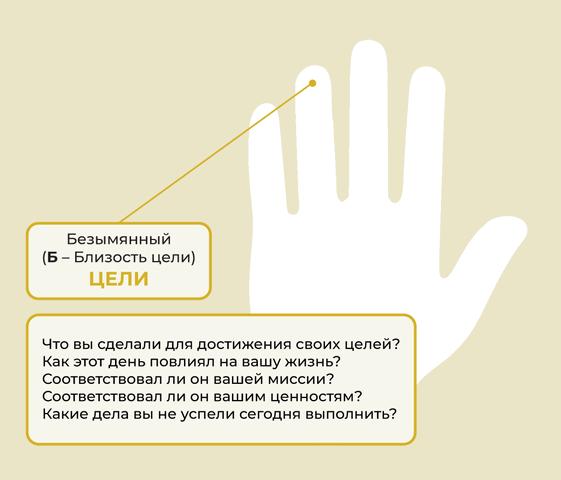 Безымянный палец: близость целей