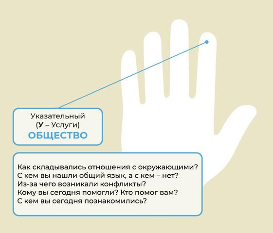 Указательный палец: услуги