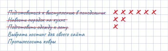 Работа со списком по методу Pomodoro
