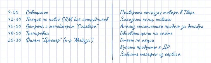 Списки гибких и жестких задач