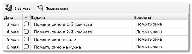 Распределение «бифштексов» по времени