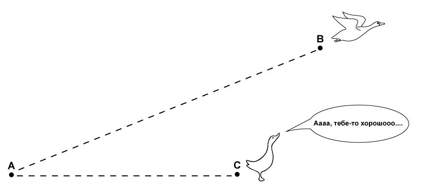 Геометрический пример достижения успеха