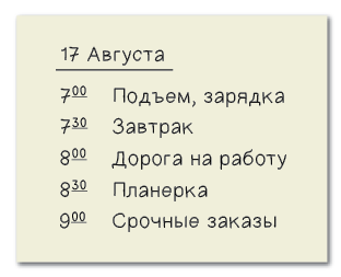 Пример распискания