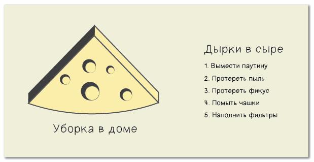 Метод швейцарского сыра: пример использования