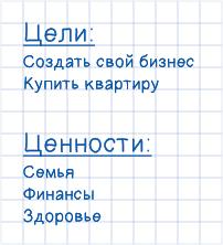 Список целей и ценностей для матрицы Эйзенхауэра