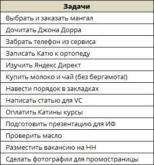 Пример списка задач