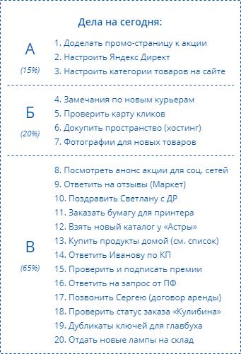 Этап 3. Группируем задачи