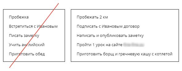 Результато-ориентированные формулировки задач