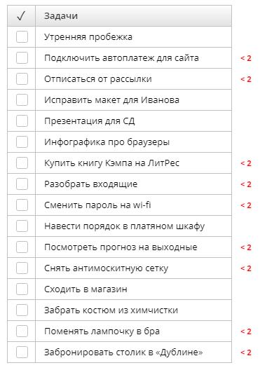 Засорение списка дел маленькими задачами