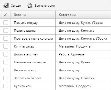 Пример организации контекстов в программе-органайзере