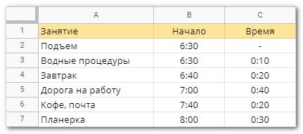 Записи в электронных таблицах
