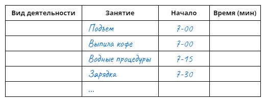 Пример записей